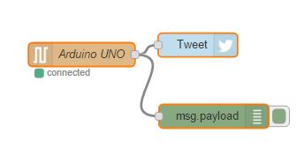 Twitter_flow